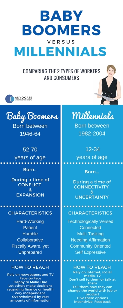 baby boomers-6